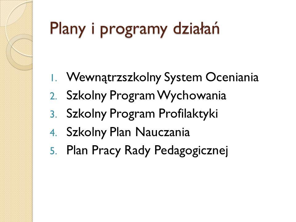 Plany i programy działań 1. Wewnątrzszkolny System Oceniania 2. Szkolny Program Wychowania 3. Szkolny Program Profilaktyki 4. Szkolny Plan Nauczania 5