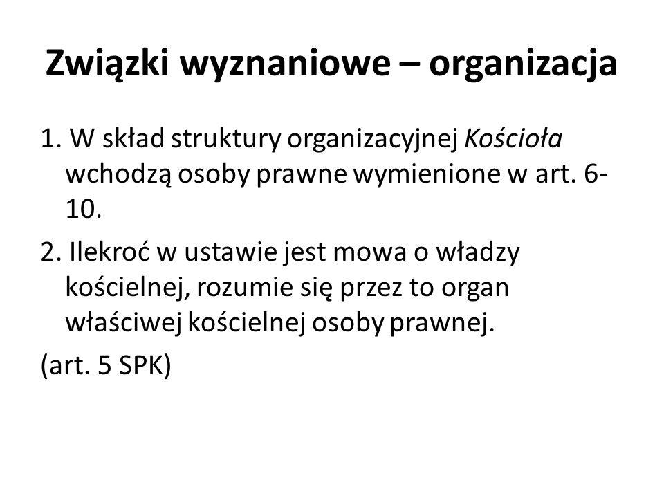 Związki wyznaniowe – organizacja 1. W skład struktury organizacyjnej Kościoła wchodzą osoby prawne wymienione w art. 6- 10. 2. Ilekroć w ustawie jest