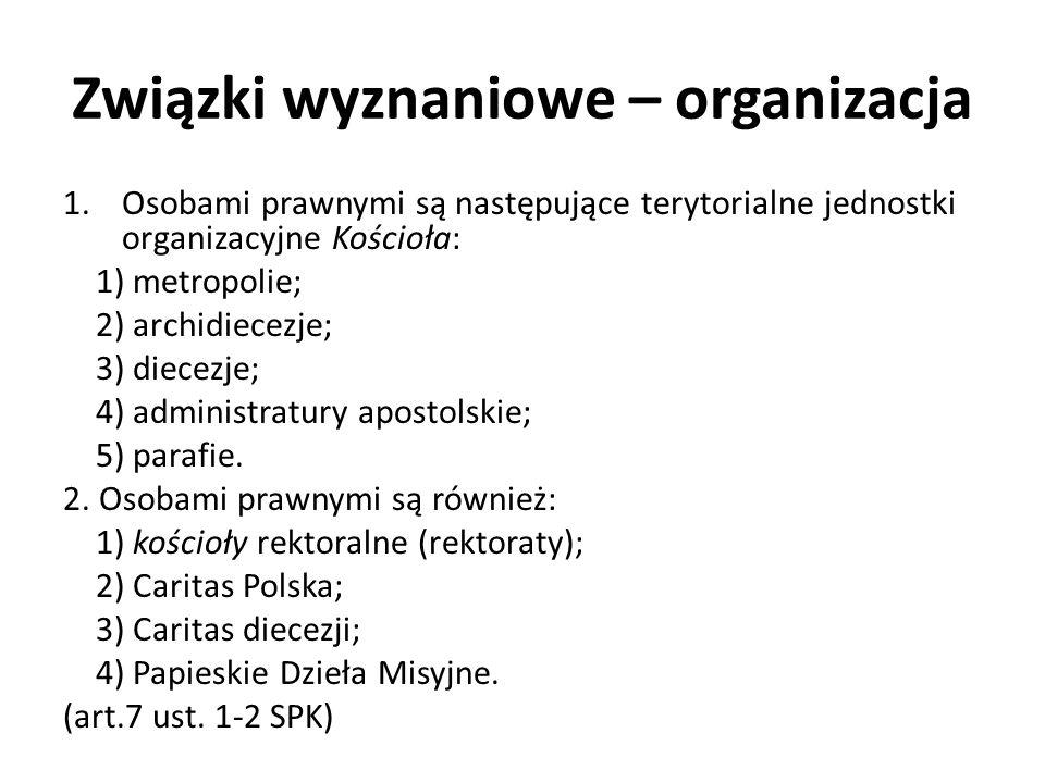 Związki wyznaniowe – organizacja 1.Osobami prawnymi są następujące terytorialne jednostki organizacyjne Kościoła: 1) metropolie; 2) archidiecezje; 3)