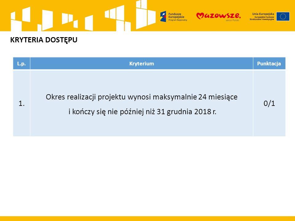 L.p.KryteriumPunktacja 2.Średni koszt wsparcia na uczestnika nie przekracza kwoty 10 800 PLN.