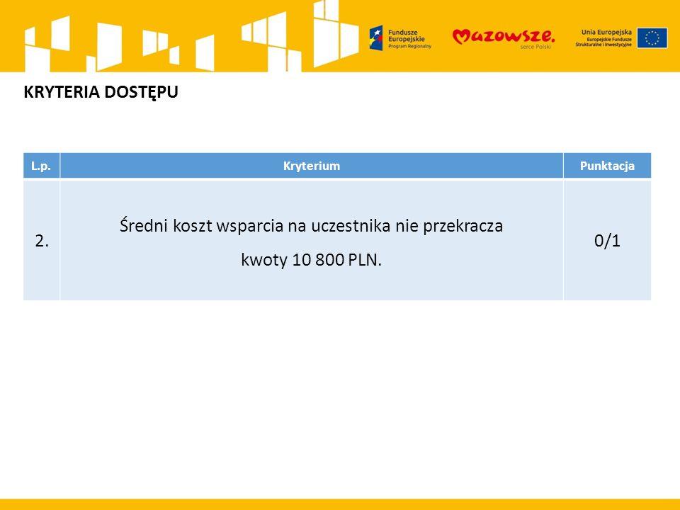 L.p.KryteriumPunktacja 2. Średni koszt wsparcia na uczestnika nie przekracza kwoty 10 800 PLN.