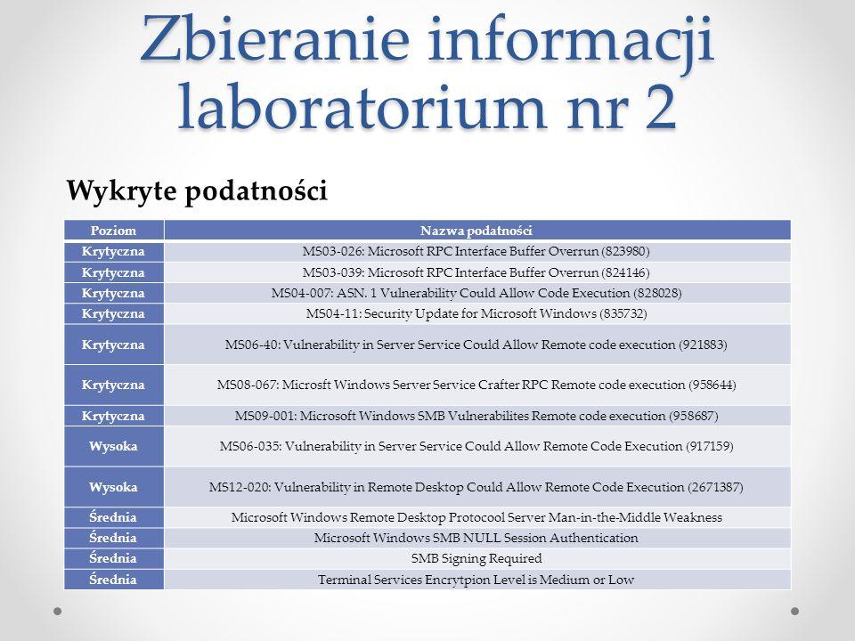 Zbieranie informacji laboratorium nr 2 PoziomNazwa podatności KrytycznaMS03-026: Microsoft RPC Interface Buffer Overrun (823980) KrytycznaMS03-039: Microsoft RPC Interface Buffer Overrun (824146) KrytycznaMS04-007: ASN.