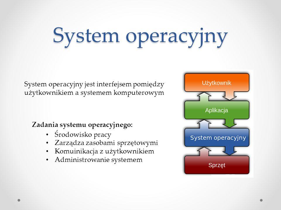 System operacyjny System operacyjny jest interfejsem pomiędzy użytkownikiem a systemem komputerowym Zadania systemu operacyjnego: Środowisko pracy Zarządza zasobami sprzętowymi Komuinikacja z użytkownikiem Administrowanie systemem