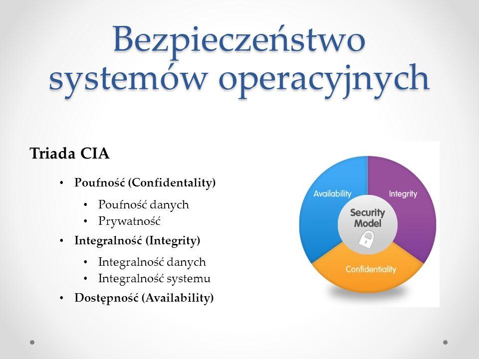 Bezpieczeństwo systemów operacyjnych Triada CIA Poufność (Confidentality) Poufność danych Prywatność Integralność (Integrity) Integralność danych Inte