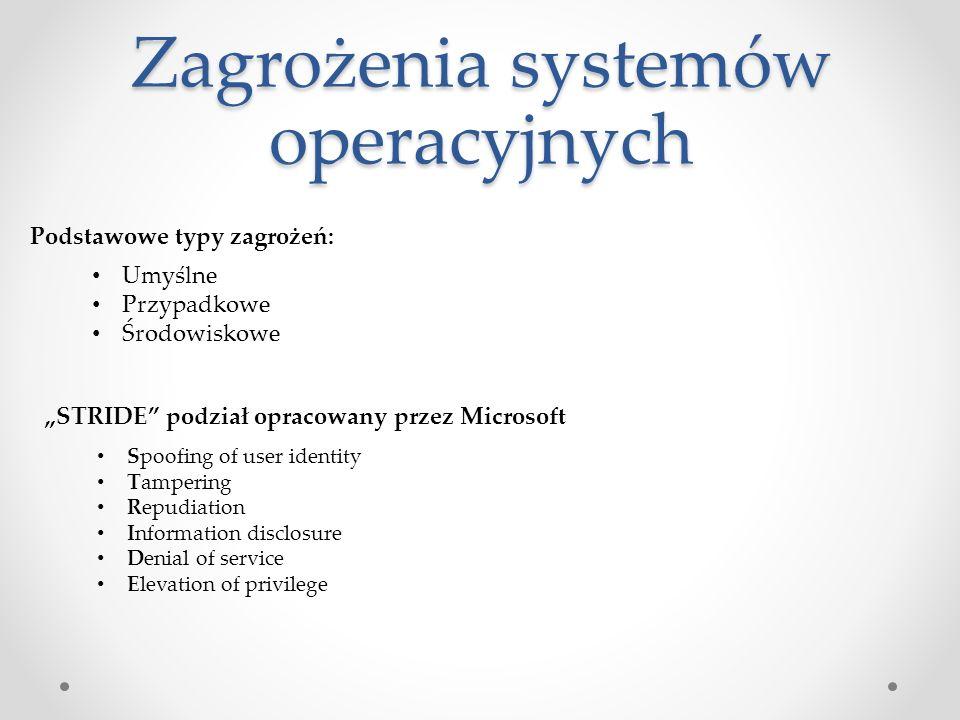 """Podsumowanie laboratorium nr 2 Maszyna Atakująca: Kali – linux Maszyna Ofiary: Windows serwer 2003 Pozyskane informacje: 5 otwartych portów, 7 podatności krytycznych 2 podatności wysokie 4 podatności średnie 1 podatność niska 29 podatności informacyjne Wykonane akcje: Identyfikacja systemu, przejęcie kontroli, wykorzystanie systemu, pozostawienie """"backdoora ."""
