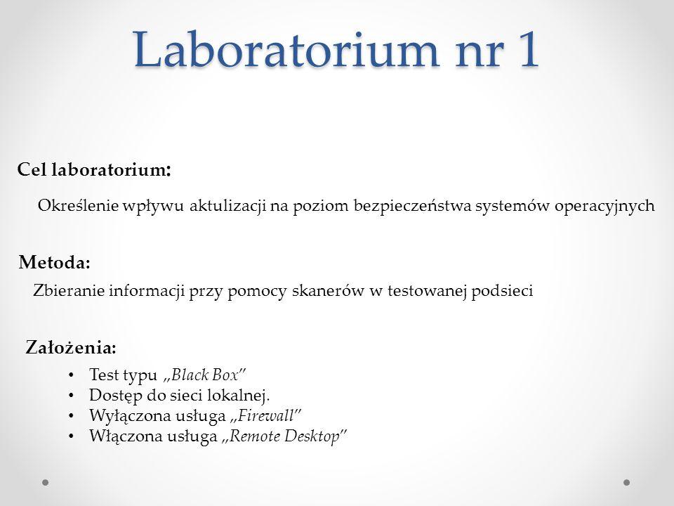 """Laboratorium nr 1 Cel laboratorium : Założenia: Określenie wpływu aktulizacji na poziom bezpieczeństwa systemów operacyjnych Test typu """"Black Box Dostęp do sieci lokalnej."""