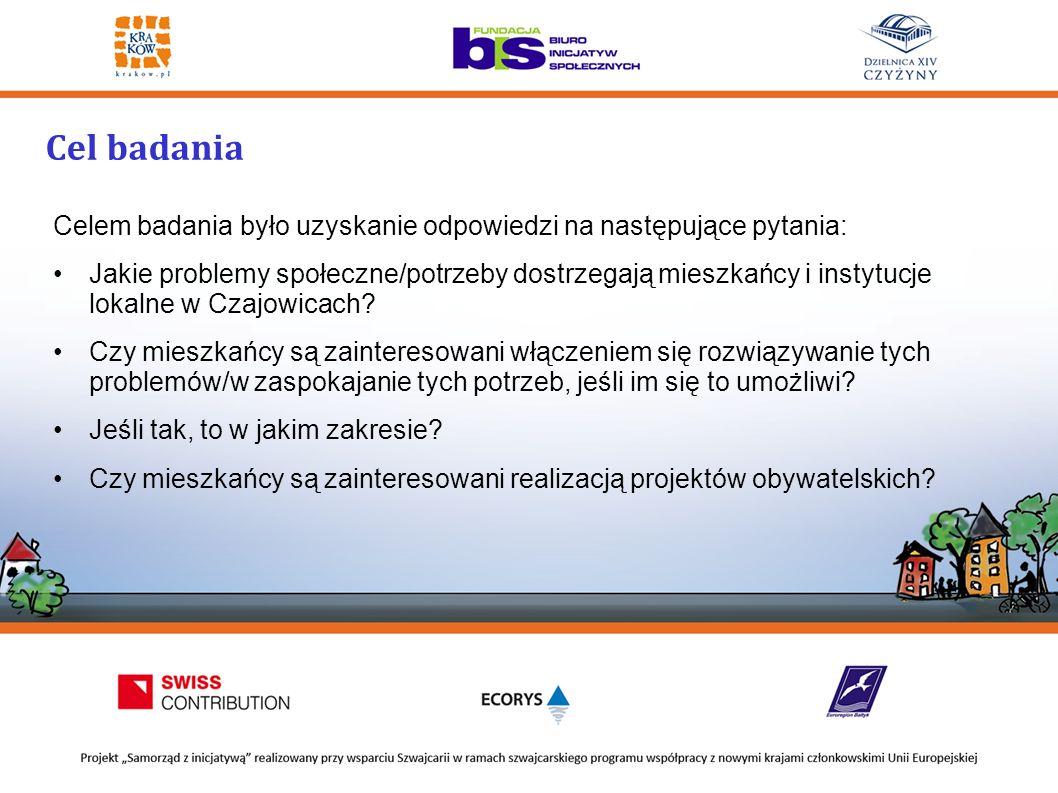 Cel badania Celem badania było uzyskanie odpowiedzi na następujące pytania: Jakie problemy społeczne/potrzeby dostrzegają mieszkańcy i instytucje lokalne w Czajowicach.