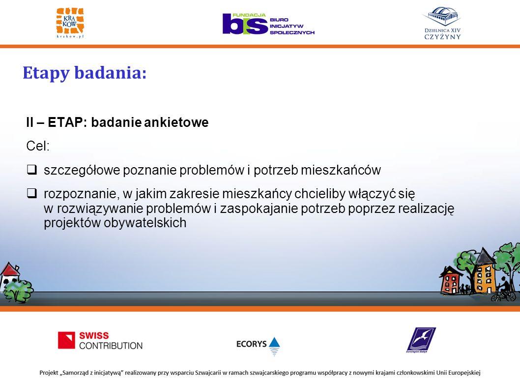 Etapy badania: II – ETAP: badanie ankietowe Cel:  szczegółowe poznanie problemów i potrzeb mieszkańców  rozpoznanie, w jakim zakresie mieszkańcy chcieliby włączyć się w rozwiązywanie problemów i zaspokajanie potrzeb poprzez realizację projektów obywatelskich