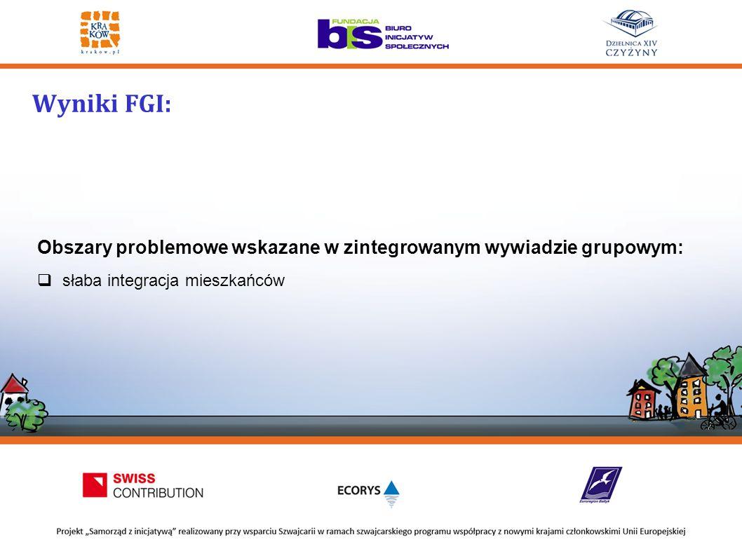 Wyniki FGI: Obszary problemowe wskazane w zintegrowanym wywiadzie grupowym:  słaba integracja mieszkańców