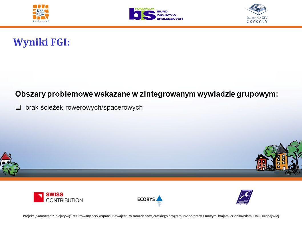Wyniki FGI: Obszary problemowe wskazane w zintegrowanym wywiadzie grupowym:  brak ścieżek rowerowych/spacerowych