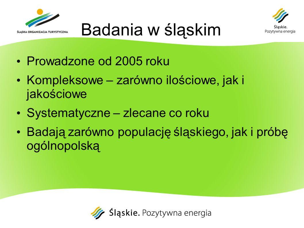 Badania w śląskim Prowadzone od 2005 roku Kompleksowe – zarówno ilościowe, jak i jakościowe Systematyczne – zlecane co roku Badają zarówno populację śląskiego, jak i próbę ogólnopolską
