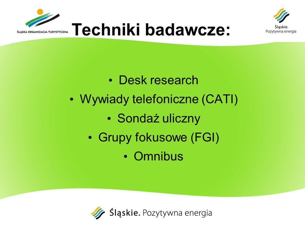 Techniki badawcze: Desk research Wywiady telefoniczne (CATI) Sondaż uliczny Grupy fokusowe (FGI) Omnibus