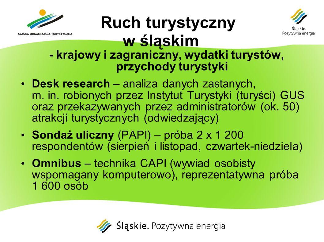 Ruch turystyczny w śląskim - krajowy i zagraniczny, wydatki turystów, przychody turystyki Desk research – analiza danych zastanych, m.