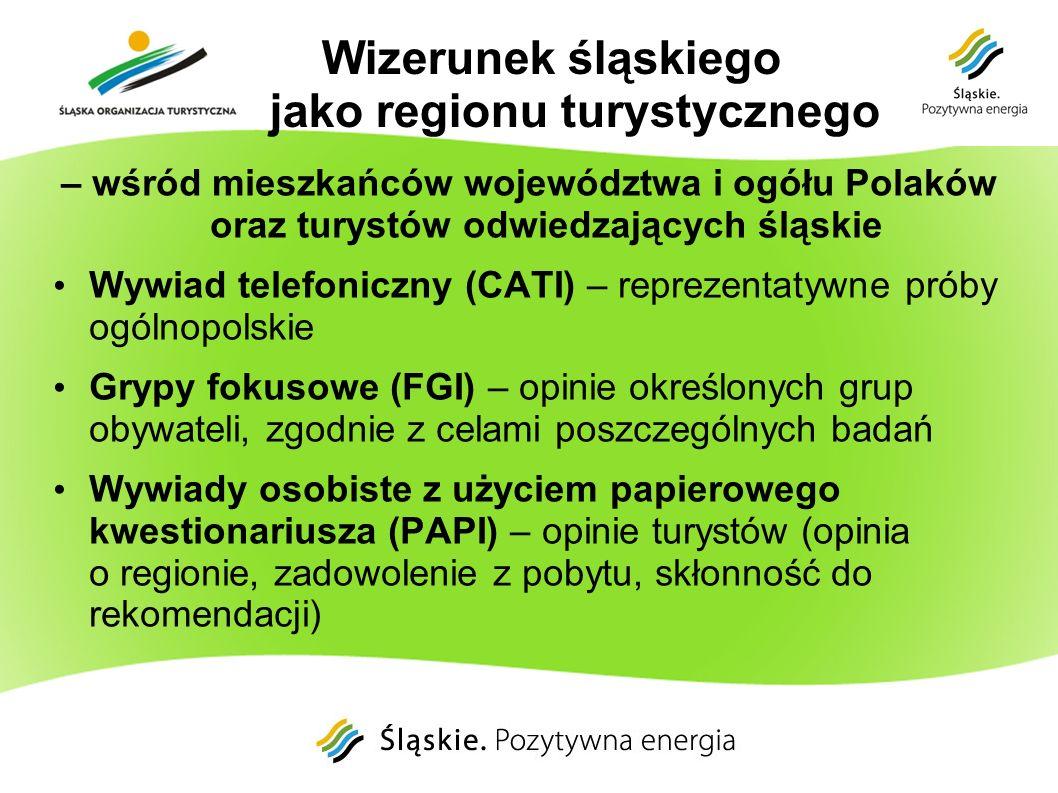 Wizerunek śląskiego jako regionu turystycznego – wśród mieszkańców województwa i ogółu Polaków oraz turystów odwiedzających śląskie Wywiad telefoniczny (CATI) – reprezentatywne próby ogólnopolskie Grypy fokusowe (FGI) – opinie określonych grup obywateli, zgodnie z celami poszczególnych badań Wywiady osobiste z użyciem papierowego kwestionariusza (PAPI) – opinie turystów (opinia o regionie, zadowolenie z pobytu, skłonność do rekomendacji)