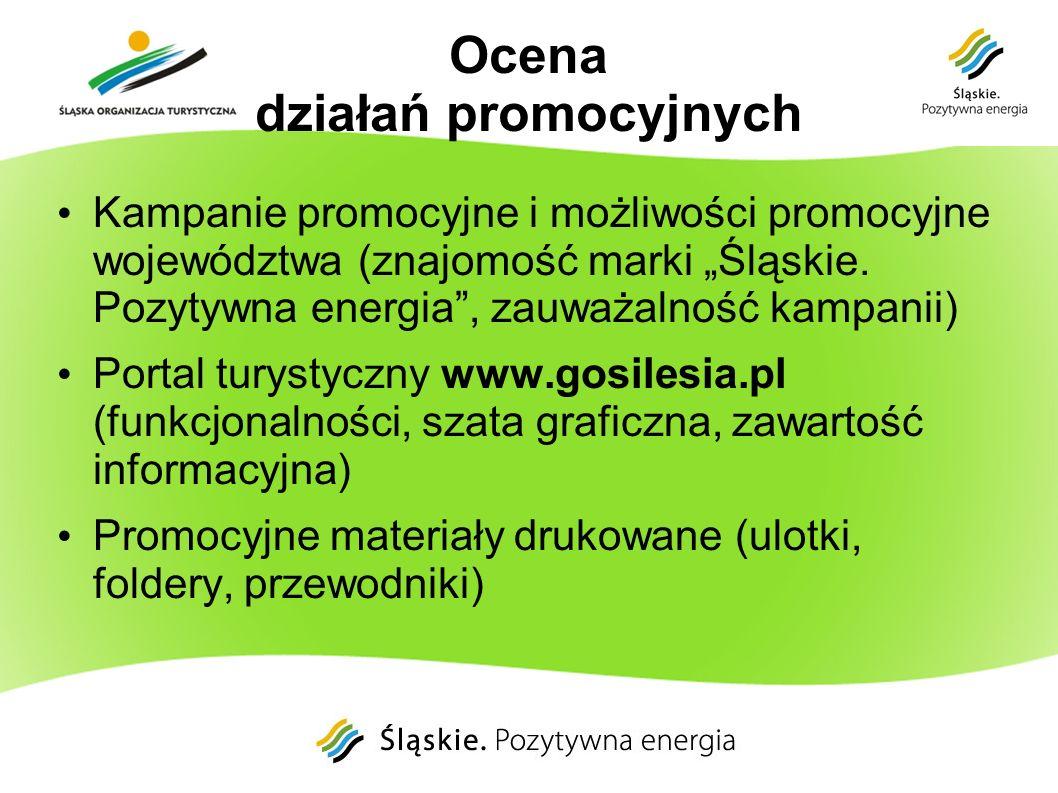 """Ocena działań promocyjnych Kampanie promocyjne i możliwości promocyjne województwa (znajomość marki """"Śląskie."""