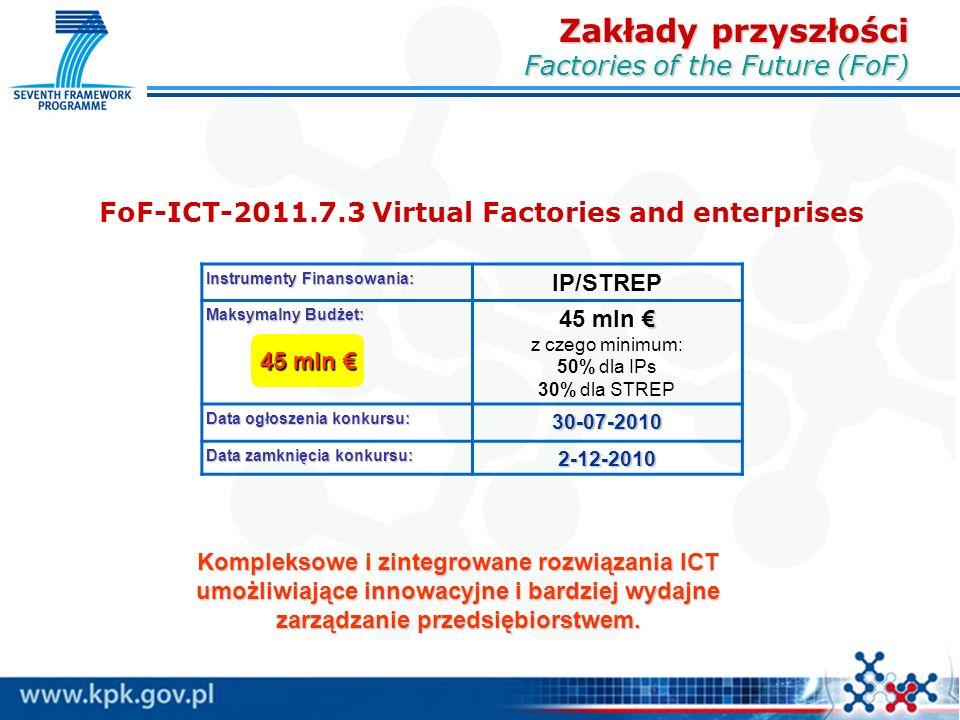FoF-ICT-2011.7.3 Virtual Factories and enterprises Instrumenty Finansowania: IP/STREP Maksymalny Budżet: € 45 mln € z czego minimum: 50% dla IPs 30% dla STREP Data ogłoszenia konkursu: 30-07-2010 Data zamknięcia konkursu: 2-12-2010 45 mln € Kompleksowe i zintegrowane rozwiązania ICT umożliwiające innowacyjne i bardziej wydajne zarządzanie przedsiębiorstwem.