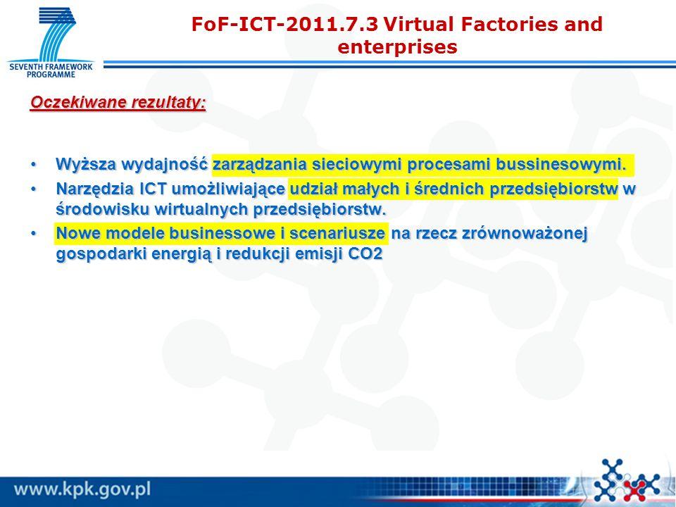 FoF-ICT-2011.7.3 Virtual Factories and enterprises Wyższa wydajność zarządzania sieciowymi procesami bussinesowymi.Wyższa wydajność zarządzania sieciowymi procesami bussinesowymi.