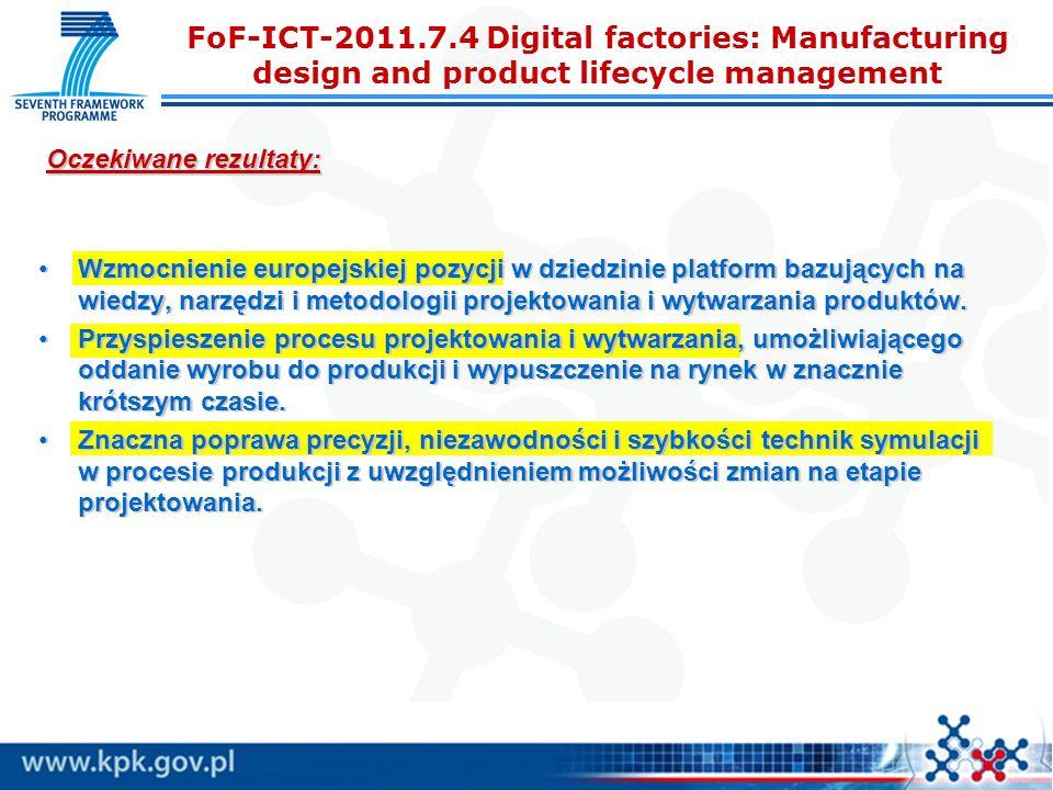 FoF-ICT-2011.7.4 Digital factories: Manufacturing design and product lifecycle management Wzmocnienie europejskiej pozycji w dziedzinie platform bazujących na wiedzy, narzędzi i metodologii projektowania i wytwarzania produktów.Wzmocnienie europejskiej pozycji w dziedzinie platform bazujących na wiedzy, narzędzi i metodologii projektowania i wytwarzania produktów.