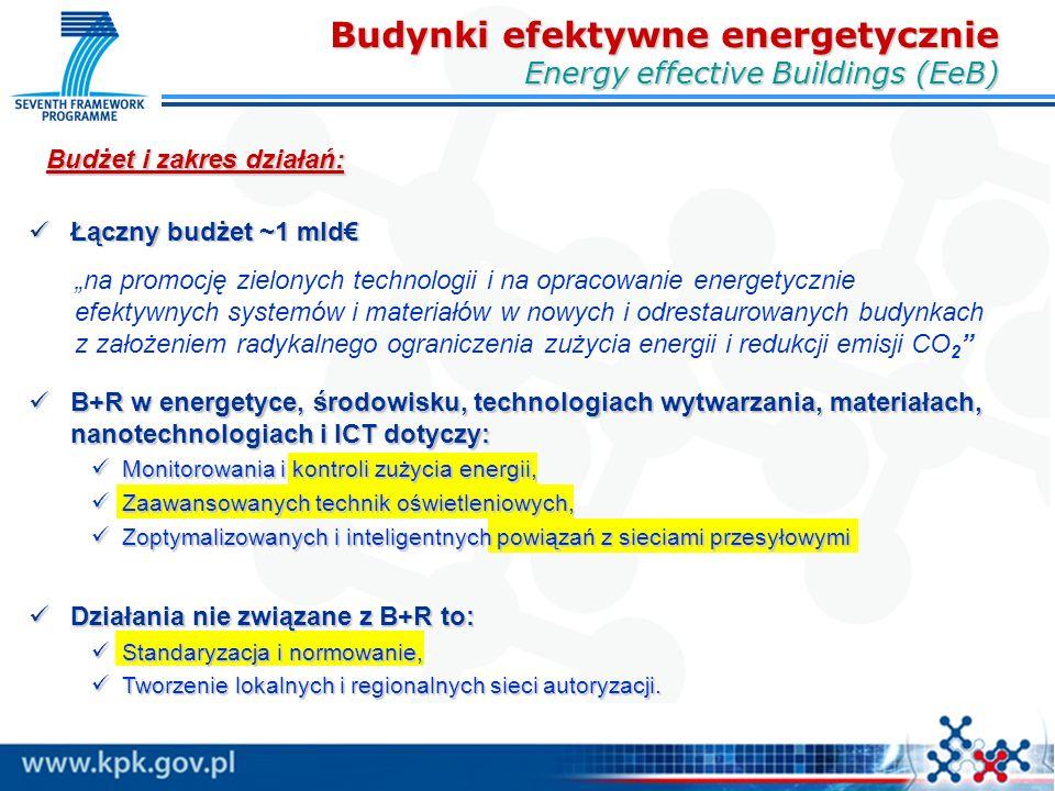 """Budżet i zakres działań: Łączny budżet ~1 mld€ Łączny budżet ~1 mld€ """"na promocję zielonych technologii i na opracowanie energetycznie efektywnych systemów i materiałów w nowych i odrestaurowanych budynkach z założeniem radykalnego ograniczenia zużycia energii i redukcji emisji CO 2 B+R w energetyce, środowisku, technologiach wytwarzania, materiałach, nanotechnologiach i ICT dotyczy: B+R w energetyce, środowisku, technologiach wytwarzania, materiałach, nanotechnologiach i ICT dotyczy: Monitorowania i kontroli zużycia energii, Monitorowania i kontroli zużycia energii, Zaawansowanych technik oświetleniowych, Zaawansowanych technik oświetleniowych, Zoptymalizowanych i inteligentnych powiązań z sieciami przesyłowymi Zoptymalizowanych i inteligentnych powiązań z sieciami przesyłowymi Działania nie związane z B+R to: Działania nie związane z B+R to: Standaryzacja i normowanie, Standaryzacja i normowanie, Tworzenie lokalnych i regionalnych sieci autoryzacji."""
