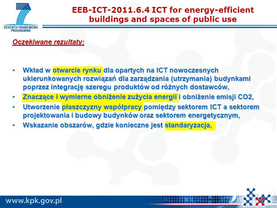 EEB-ICT-2011.6.4 ICT for energy-efficient buildings and spaces of public use Wkład w otwarcie rynku dla opartych na ICT nowoczesnych ukierunkowanych rozwiązań dla zarządzania (utrzymania) budynkami poprzez integrację szeregu produktów od różnych dostawców,Wkład w otwarcie rynku dla opartych na ICT nowoczesnych ukierunkowanych rozwiązań dla zarządzania (utrzymania) budynkami poprzez integrację szeregu produktów od różnych dostawców, Znaczące i wymierne obniżenie zużycia energii i obniżenie emisji CO2,Znaczące i wymierne obniżenie zużycia energii i obniżenie emisji CO2, Utworzenie płaszczyzny współpracy pomiędzy sektorem ICT a sektorem projektowania i budowy budynków oraz sektorem energetycznym,Utworzenie płaszczyzny współpracy pomiędzy sektorem ICT a sektorem projektowania i budowy budynków oraz sektorem energetycznym, Wskazanie obszarów, gdzie konieczne jest standaryzacja,Wskazanie obszarów, gdzie konieczne jest standaryzacja, Oczekiwane rezultaty: