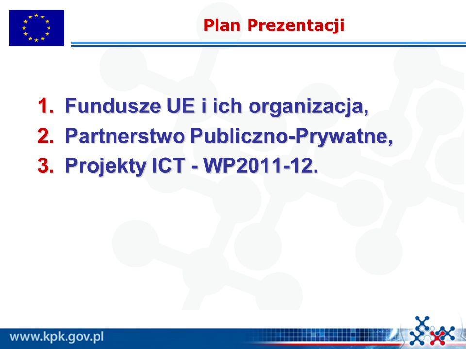 1.Fundusze UE i ich organizacja, 2.Partnerstwo Publiczno-Prywatne, 3.Projekty ICT - WP2011-12.