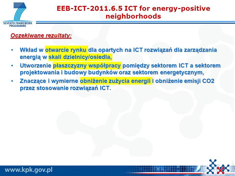 EEB-ICT-2011.6.5 ICT for energy-positive neighborhoods Wkład w otwarcie rynku dla opartych na ICT rozwiązań dla zarządzania energią w skali dzielnicy/osiedla,Wkład w otwarcie rynku dla opartych na ICT rozwiązań dla zarządzania energią w skali dzielnicy/osiedla, Utworzenie płaszczyzny współpracy pomiędzy sektorem ICT a sektorem projektowania i budowy budynków oraz sektorem energetycznym,Utworzenie płaszczyzny współpracy pomiędzy sektorem ICT a sektorem projektowania i budowy budynków oraz sektorem energetycznym, Znaczące i wymierne obniżenie zużycia energii i obniżenie emisji CO2 przez stosowanie rozwiązań ICT.Znaczące i wymierne obniżenie zużycia energii i obniżenie emisji CO2 przez stosowanie rozwiązań ICT.