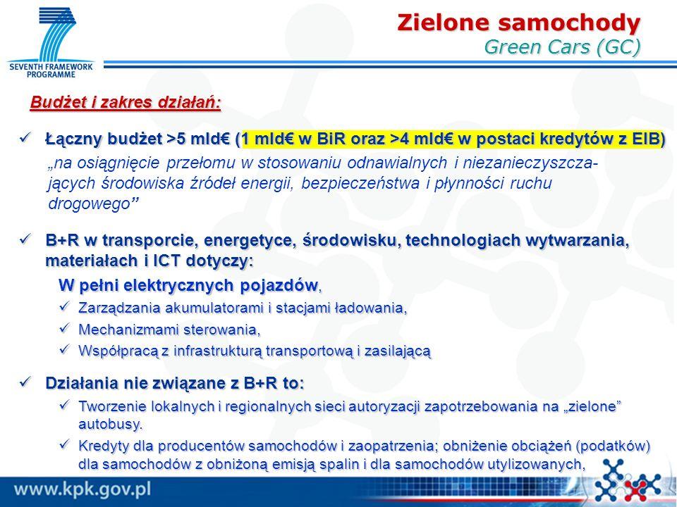 """Łączny budżet >5 mld€ (1 mld€ w BiR oraz >4 mld€ w postaci kredytów z EIB) Łączny budżet >5 mld€ (1 mld€ w BiR oraz >4 mld€ w postaci kredytów z EIB) """"na osiągnięcie przełomu w stosowaniu odnawialnych i niezanieczyszcza- jących środowiska źródeł energii, bezpieczeństwa i płynności ruchu drogowego B+R w transporcie, energetyce, środowisku, technologiach wytwarzania, materiałach i ICT dotyczy: B+R w transporcie, energetyce, środowisku, technologiach wytwarzania, materiałach i ICT dotyczy: W pełni elektrycznych pojazdów, Zarządzania akumulatorami i stacjami ładowania, Zarządzania akumulatorami i stacjami ładowania, Mechanizmami sterowania, Mechanizmami sterowania, Współpracą z infrastrukturą transportową i zasilającą Współpracą z infrastrukturą transportową i zasilającą Działania nie związane z B+R to: Działania nie związane z B+R to: Tworzenie lokalnych i regionalnych sieci autoryzacji zapotrzebowania na """"zielone autobusy."""