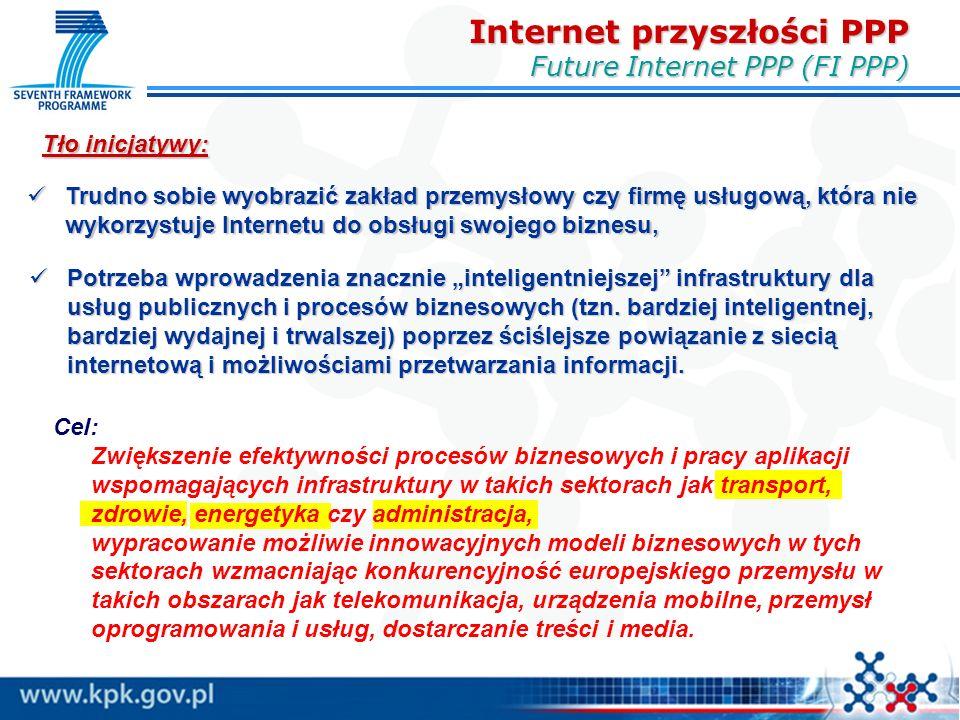 Trudno sobie wyobrazić zakład przemysłowy czy firmę usługową, która nie wykorzystuje Internetu do obsługi swojego biznesu, Trudno sobie wyobrazić zakład przemysłowy czy firmę usługową, która nie wykorzystuje Internetu do obsługi swojego biznesu, Tło inicjatywy: Internet przyszłości PPP Future Internet PPP (FI PPP) Cel: Zwiększenie efektywności procesów biznesowych i pracy aplikacji wspomagających infrastruktury w takich sektorach jak transport, zdrowie, energetyka czy administracja, wypracowanie możliwie innowacyjnych modeli biznesowych w tych sektorach wzmacniając konkurencyjność europejskiego przemysłu w takich obszarach jak telekomunikacja, urządzenia mobilne, przemysł oprogramowania i usług, dostarczanie treści i media.