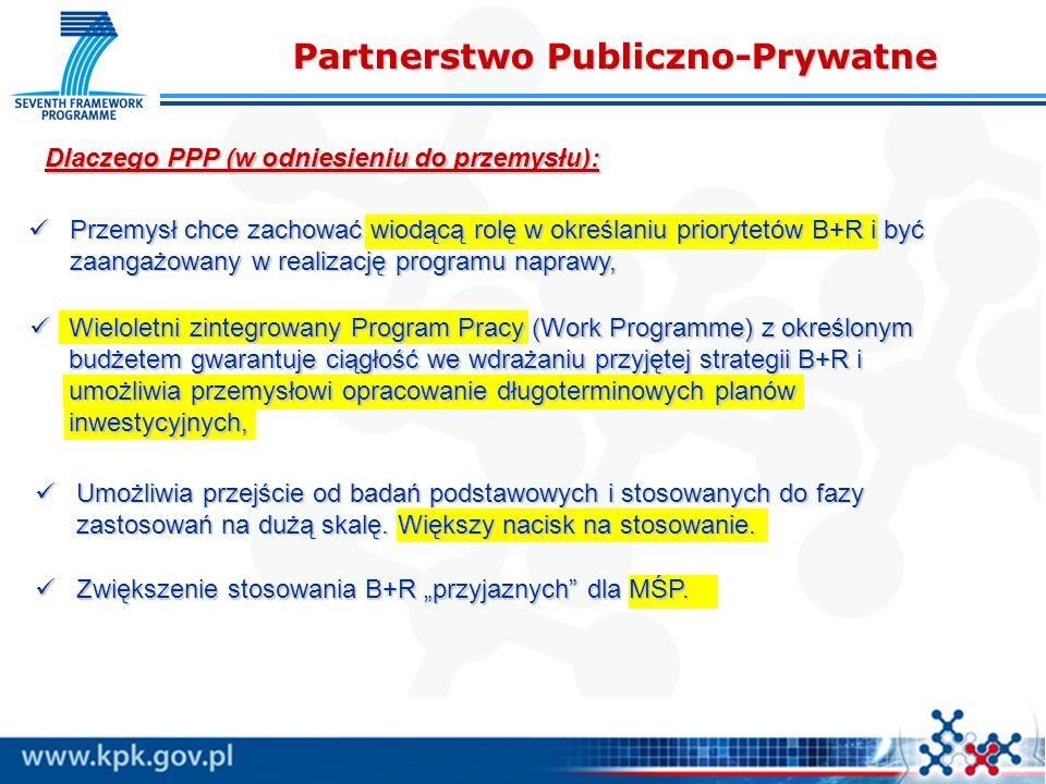 Dlaczego PPP (w odniesieniu do przemysłu): Partnerstwo Publiczno-Prywatne Wieloletni zintegrowany Program Pracy (Work Programme) z określonym budżetem gwarantuje ciągłość we wdrażaniu przyjętej strategii B+R i umożliwia przemysłowi opracowanie długoterminowych planów inwestycyjnych, Wieloletni zintegrowany Program Pracy (Work Programme) z określonym budżetem gwarantuje ciągłość we wdrażaniu przyjętej strategii B+R i umożliwia przemysłowi opracowanie długoterminowych planów inwestycyjnych, Umożliwia przejście od badań podstawowych i stosowanych do fazy zastosowań na dużą skalę.