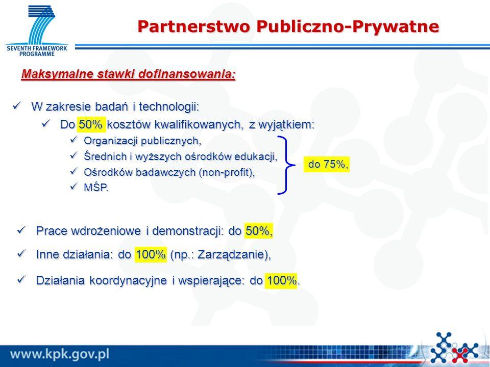 W zakresie badań i technologii: W zakresie badań i technologii: Do 50% kosztów kwalifikowanych, z wyjątkiem: Do 50% kosztów kwalifikowanych, z wyjątkiem: Organizacji publicznych, Organizacji publicznych, Średnich i wyższych ośrodków edukacji, Średnich i wyższych ośrodków edukacji, Ośrodków badawczych (non-profit), Ośrodków badawczych (non-profit), MŚP.