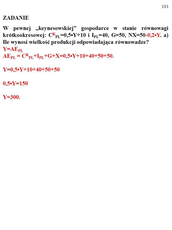 """100 ZADANIE W pewnej """"keynesowskiej"""" gospodarce w stanie równowagi krótkookresowej : C K PL =0,5Y+10 i I PL =40, G=50, NX=50-0,2Y. a) Ile wynosi wielk"""