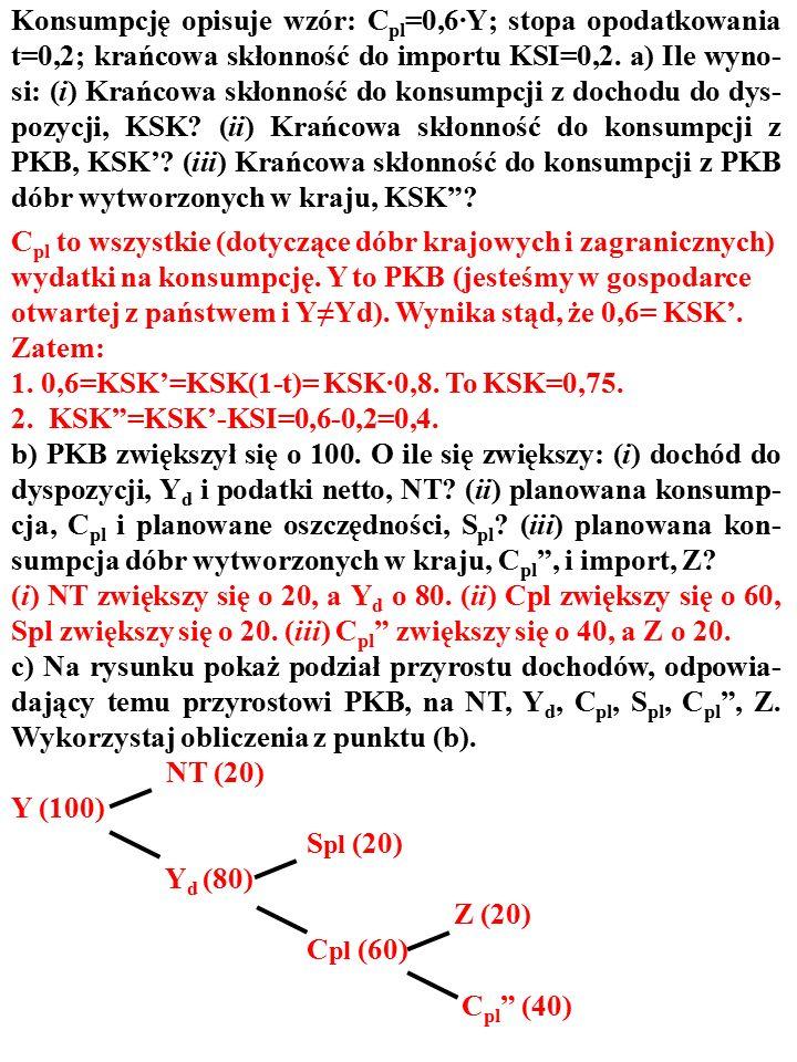 113 ZADANIE Konsumpcję opisuje wzór: C pl =0,6·Y; stopa opodatkowania t=0,2; krańcowa skłonność do importu KSI=0,2. a) Ile wyno- si: (i) Krańcowa skło