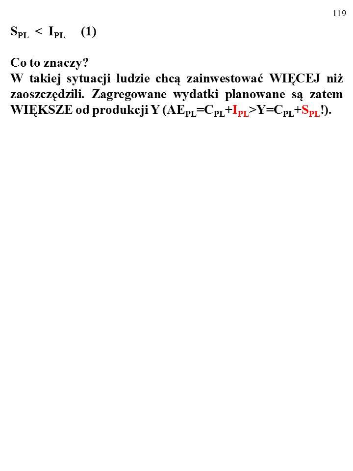 118 S PL ≠ I PL. Zatem w stanie krótkookresowej nierównowagi: S PL < I PL (1) lub S PL > I PL (2)