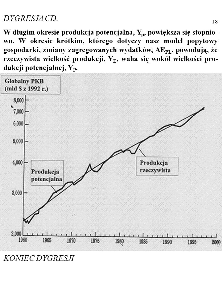 17 DYGRESJA W długim okresie produkcja potencjalna, Y p, powiększa się stopnio- wo. W okresie krótkim, którego dotyczy nasz model popytowy gospodarki,