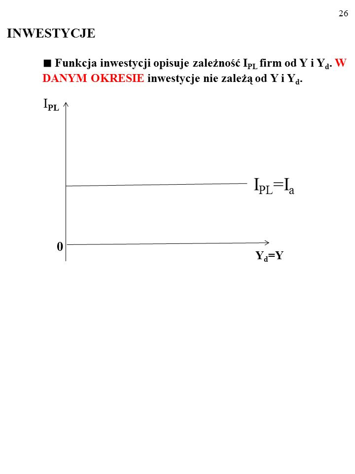 25 Funkcja oszczędności opisuje zależność S PL od Y i Y d. Na S PL jest przeznaczana stała część Y d, której wielkość zależy od KSO (krań- cowej skłon