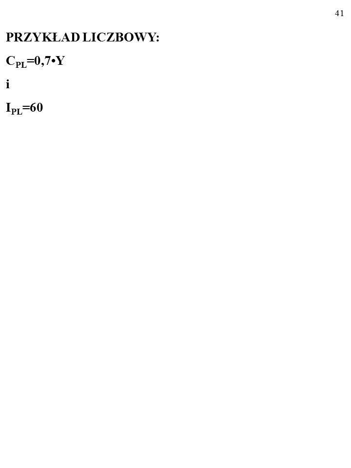 40 E AE PL Y 45° YEYE AE PL 0 AE PL = C PL + I PL W punkcie E produkcja, Y, osiąga taką wielkość, że planowane za- gregowane wydatki w gospodarce, AE PL, zrównują się z tą właśnie wielkością produkcji, Y.