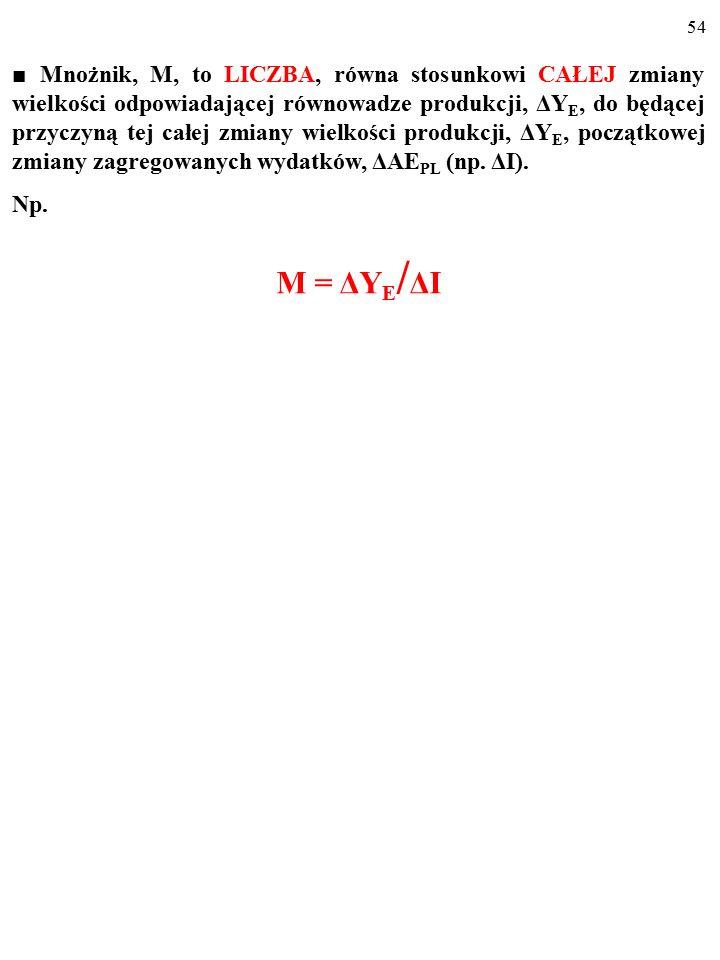 53 ■ Mnożnik, M, to LICZBA, równa stosunkowi CAŁEJ zmiany wielkości odpowiadające równowadze produkcji, ΔY E, do będącej przyczyną tej całej zmiany wielkości odpo- wiadające równowadze produkcji, ΔY E, początkowej zmia- ny zagregowanych wydatków, ΔAE PL (np.