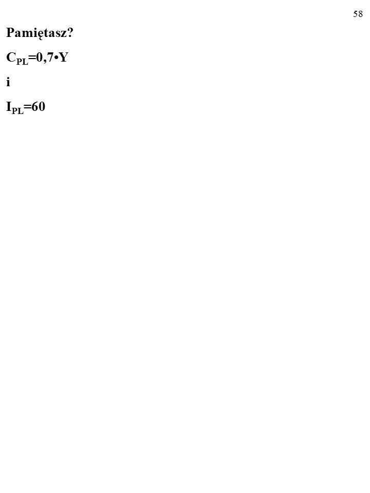 57 M=ΔY E / ΔI = [ΔI/(1-KSK)] / ΔI =1 / (1-KSK) = 1 / KSO.
