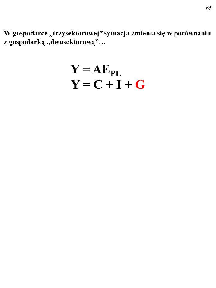 64 BUDŻET PAŃSTWA (SALDO) (T D -B) – G = NT - G Podatki netto [NT=(T D -B)]