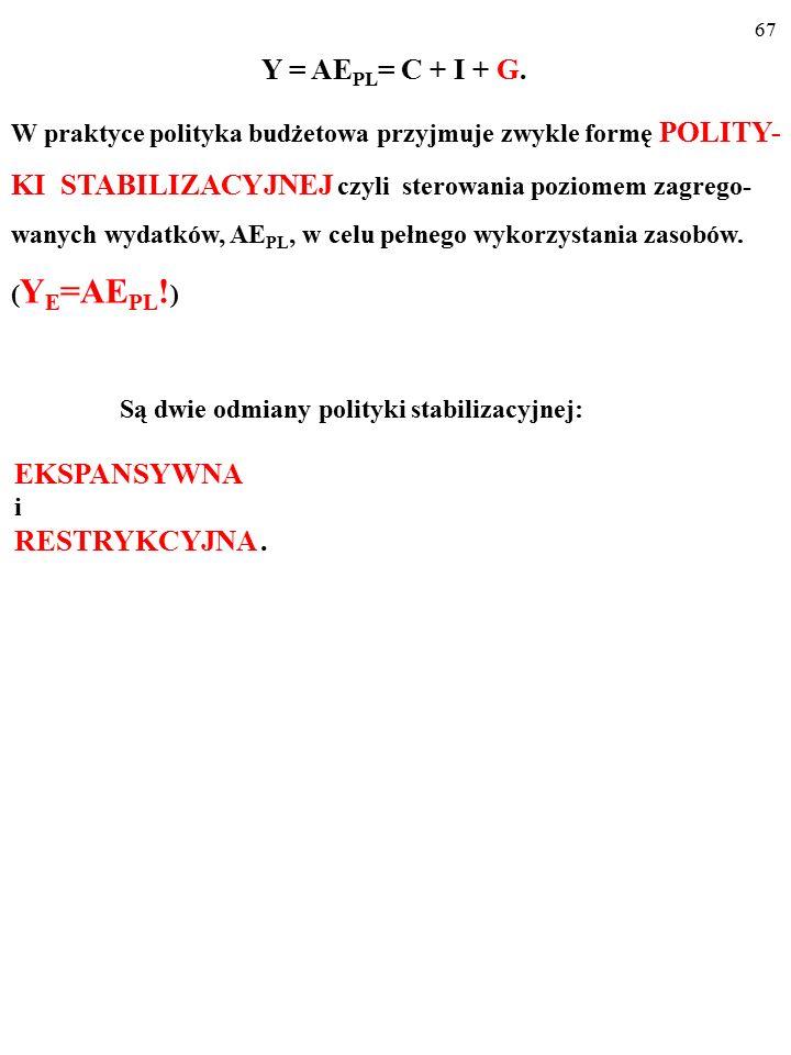 Y = AE PL = C + I + G. ■ Zmieniając wydatki i wpływy budżetowe (NT-G), państ- wo prowadzi POLITYKĘ BUDŻETOWĄ (POLITYKĘ FISKALNĄ ). Jej celem jest EFEK