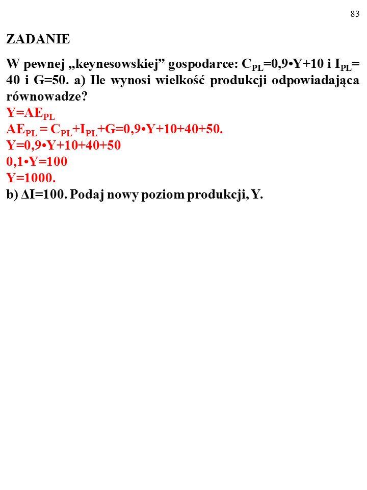 """82 ZADANIE W pewnej """"keynesowskiej gospodarce: C PL =0,9Y+10 i I PL = 40 i G=50."""