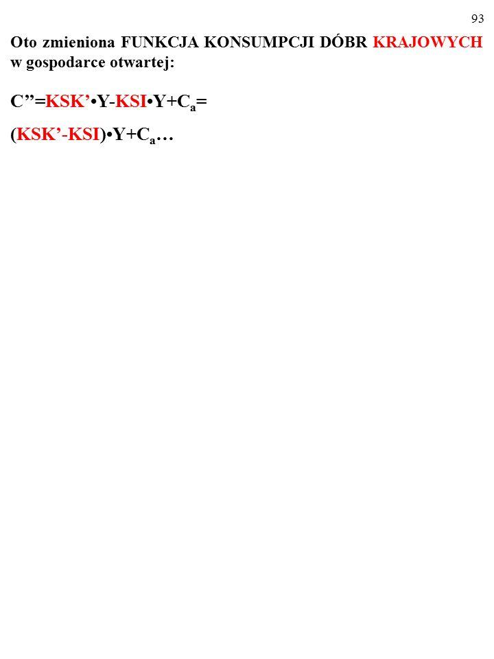 92 Oto zmieniona FUNKCJA KONSUMPCJI DÓBR KRAJOWYCH w gospodarce otwartej: C''=KSK'Y-KSIY+C a …