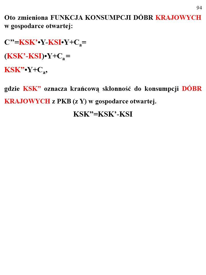 93 Oto zmieniona FUNKCJA KONSUMPCJI DÓBR KRAJOWYCH w gospodarce otwartej: C''=KSK'Y-KSIY+C a = (KSK'-KSI)Y+C a …