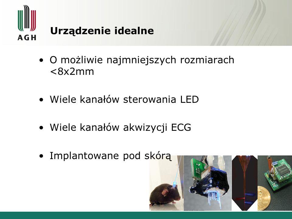 Urządzenie idealne O możliwie najmniejszych rozmiarach <8x2mm Wiele kanałów sterowania LED Wiele kanałów akwizycji ECG Implantowane pod skórą