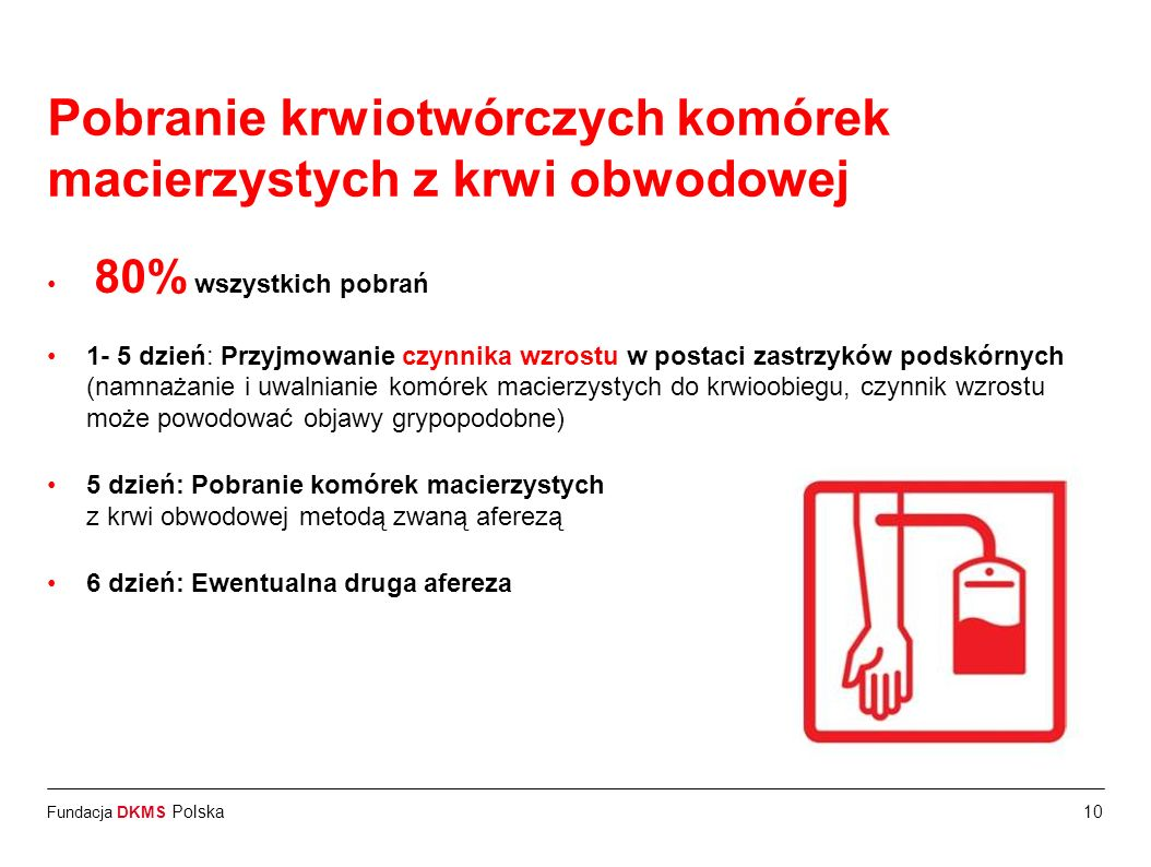Fundacja DKMS Polska10 Pobranie krwiotwórczych komórek macierzystych z krwi obwodowej 80% wszystkich pobrań 1- 5 dzień: Przyjmowanie czynnika wzrostu