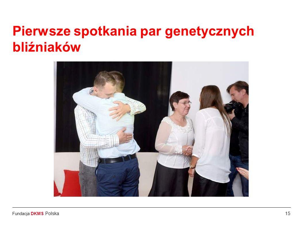 Fundacja DKMS Polska15 Pierwsze spotkania par genetycznych bliźniaków
