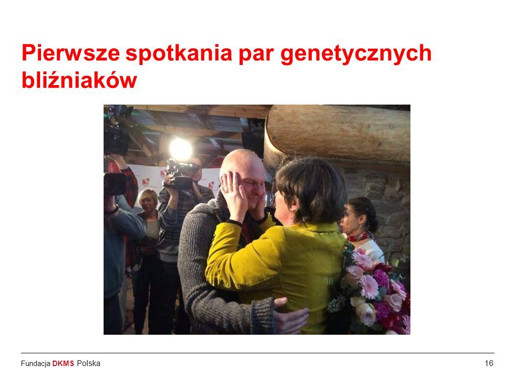 Fundacja DKMS Polska16 Pierwsze spotkania par genetycznych bliźniaków
