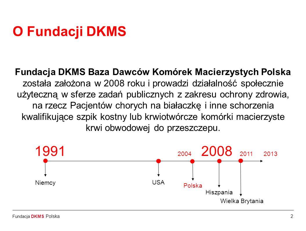 Fundacja DKMS Polska Fundacja DKMS Baza Dawców Komórek Macierzystych Polska została założona w 2008 roku i prowadzi działalność społecznie użyteczną w