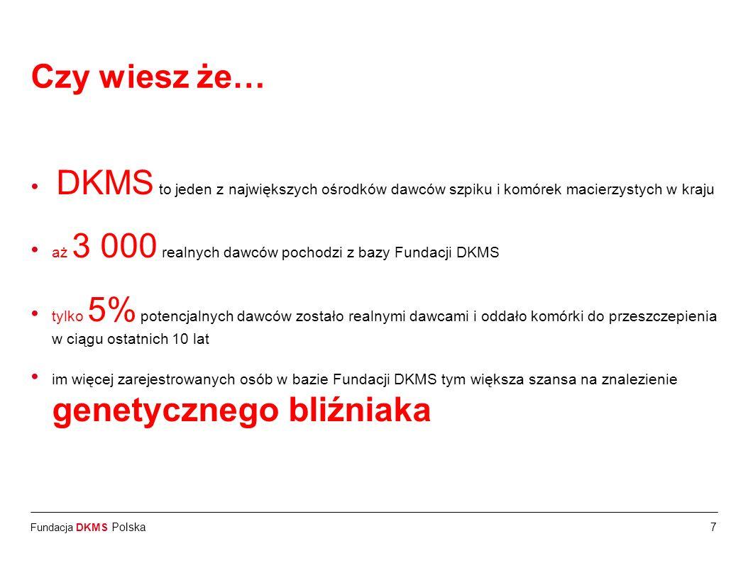 Fundacja DKMS Polska8 Potencjalnym Dawcą może zostać osoba: świadoma swojej decyzji udzielająca zgody na pobranie komórek 2 metodami o wadze min.