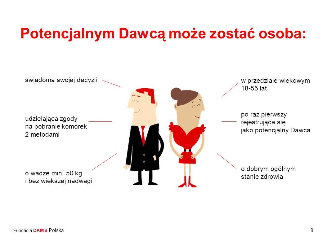 Fundacja DKMS Polska8 Potencjalnym Dawcą może zostać osoba: świadoma swojej decyzji udzielająca zgody na pobranie komórek 2 metodami o wadze min. 50 k